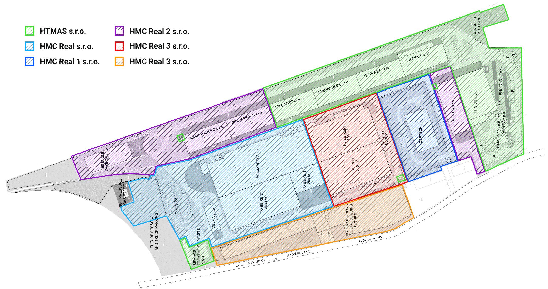 HMC -technologocaô-park-vlkanova